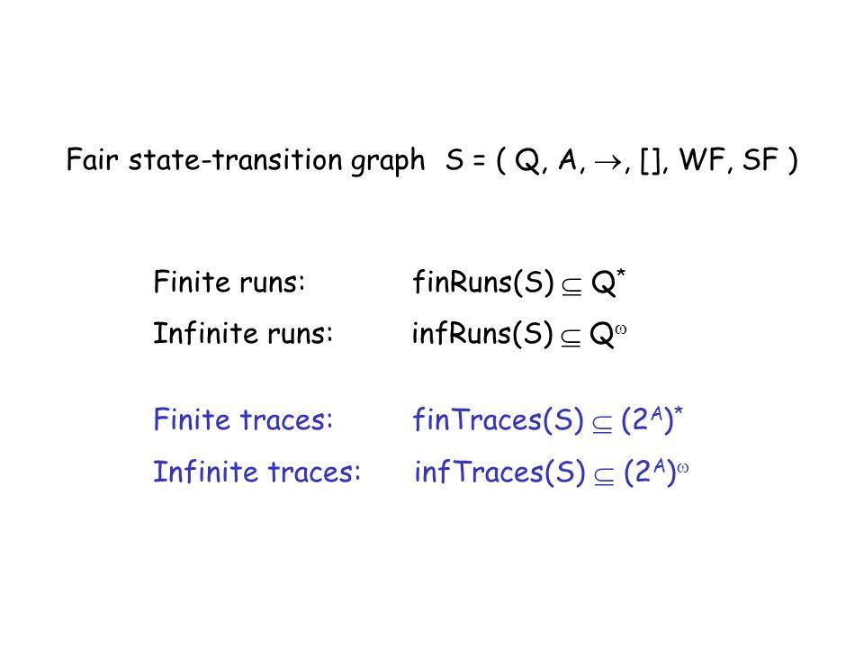 Fair state-transition graph S = ( Q, A, , [], WF, SF )
